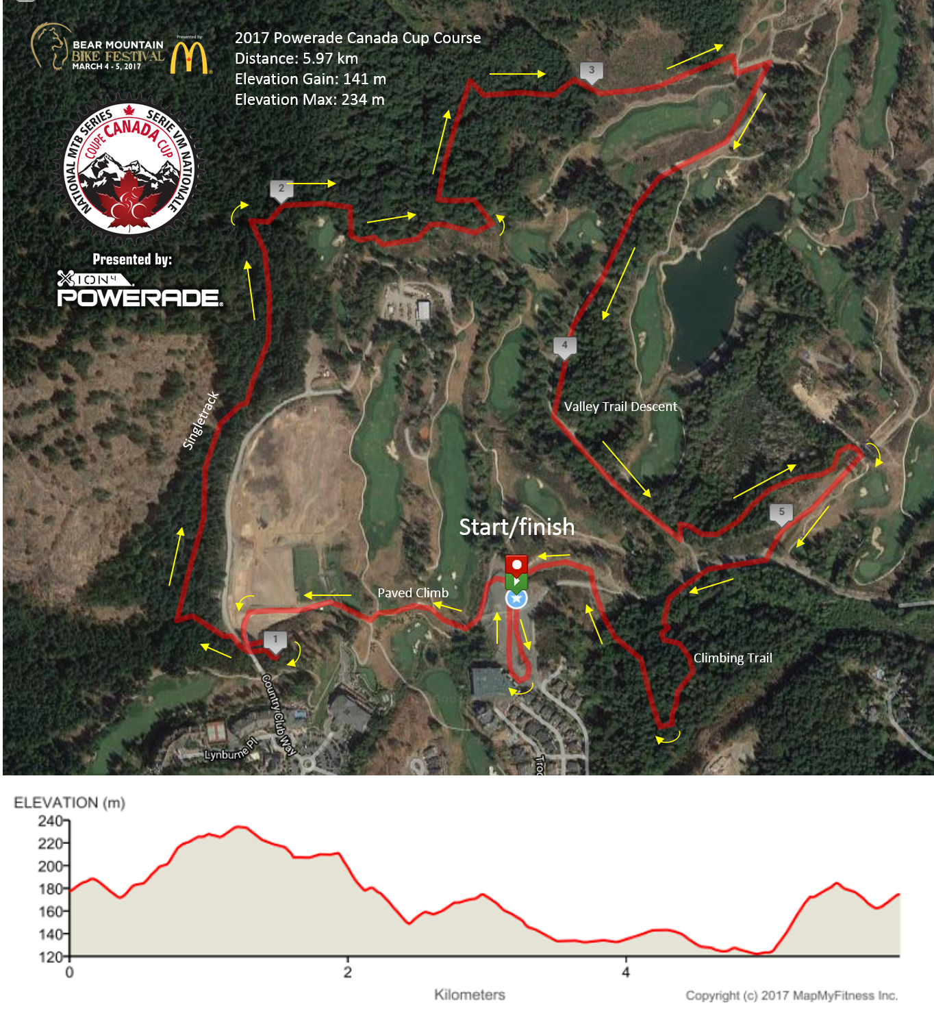 Canada cup xc bear mountain resort community click to see full map gumiabroncs Images